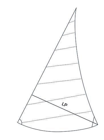 SN53947011